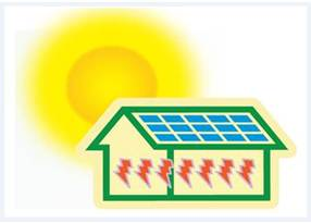 Is Net Energy Metering for Solar Power a Subsidy?