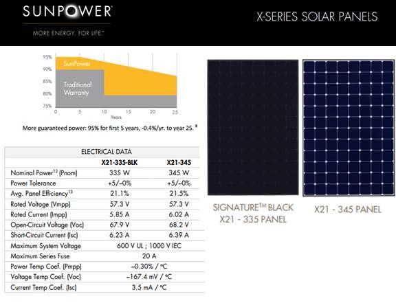10 Sunpower X21 345 Watt Usa Made Solar Panel 21 5 Eff