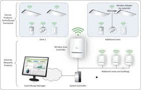 Daintree Lands Sylvania as Partner for ZigBee-Networked Lighting