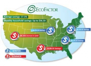 EcoFactor Lands Deal With Comcast
