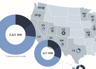 US Solar Market Grew 41%, Had Record Year in 2013
