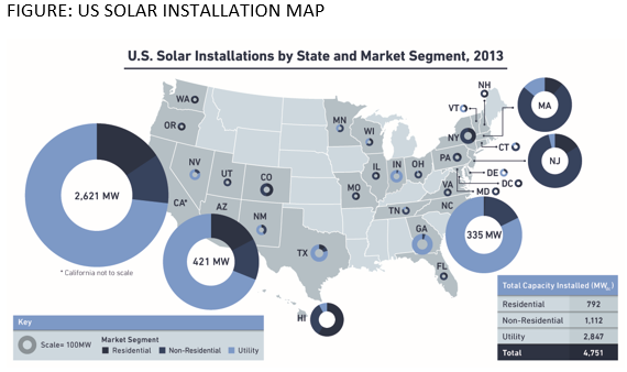smi map 2013 Record Year for U.S. Solar