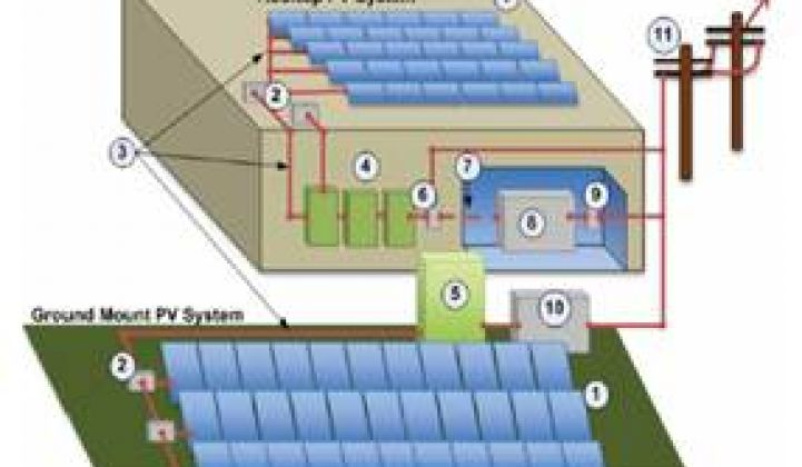 The Microinverter-Optimizer Fight Moves to Commercial-Scale Solar