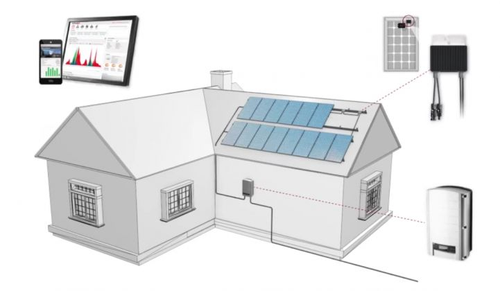 SolarEdge Sees Its Smart Inverters as the Hub of Battery-Backed Solar Homes