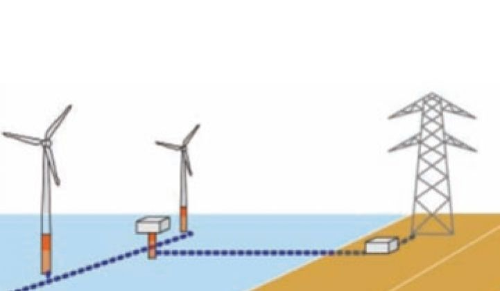 Wind and Fossil Fuels, BFFs Thanks to IT