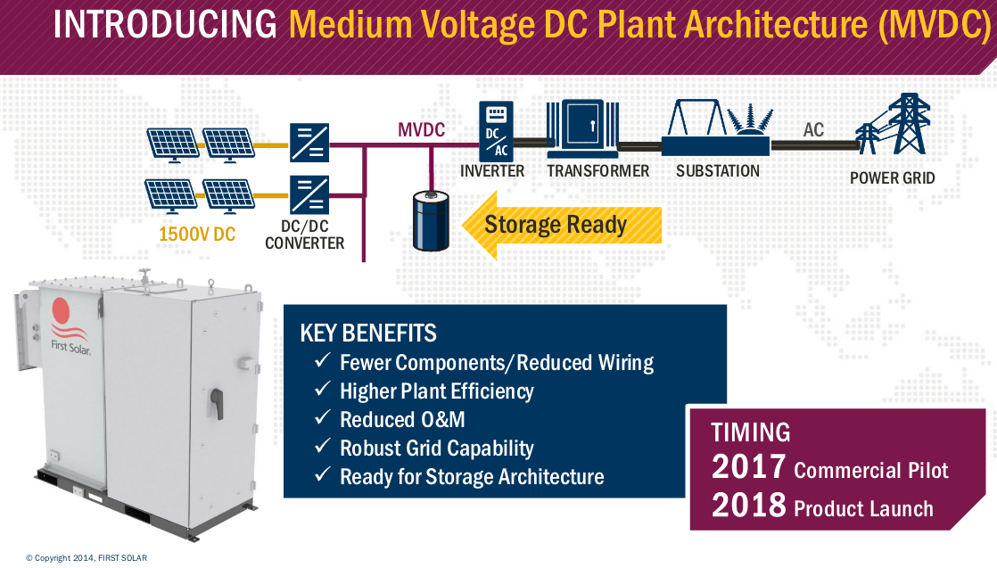 first solar postpones its move to a medium voltage dc utility mvdc exponentially more ambitious than 1 500 volts