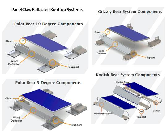 Innovations In Unattached Solar Racking Greentech Media