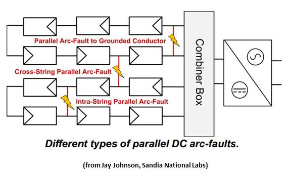 arc fault breaker wiring diagram images breaker wiring diagram afci wiring diagram and schematic diagram