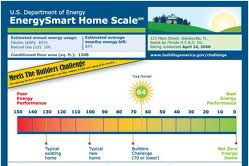 Home Energy Efficiency: CalCEF's Trigger-Point Solution