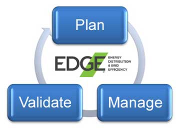 Dominion's Edge: A Utility Seeks Customers for Homemade Smart Grid Software