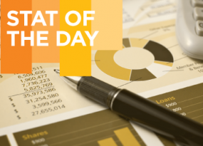 Stat of the Day: Wind and Solar at 4.72 Percent of US Electricity