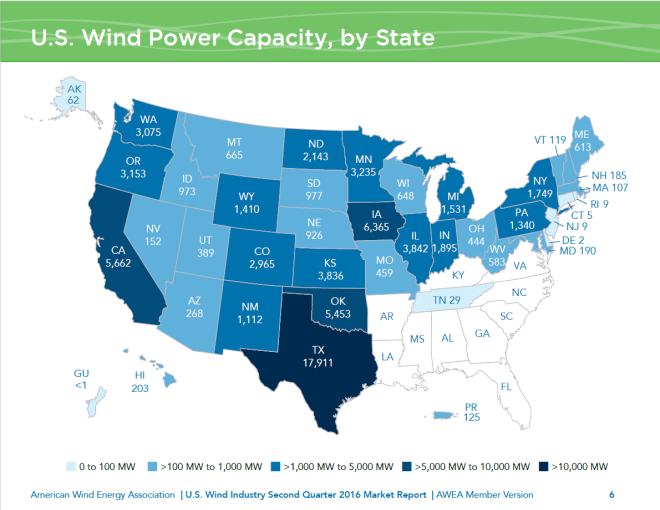 New     B Project in Iowa Could Be One of Many      Mega      Wind Orders     Greentech Media